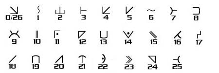 This translation table shows all known AL2 symbols.